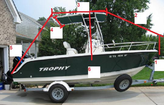trophy boat - t-top